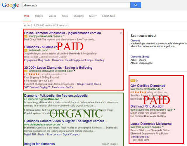 Natural and Organic Listings VS Paid Listings